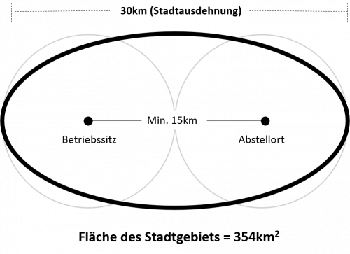 Berechnung_Flächenausdehnung
